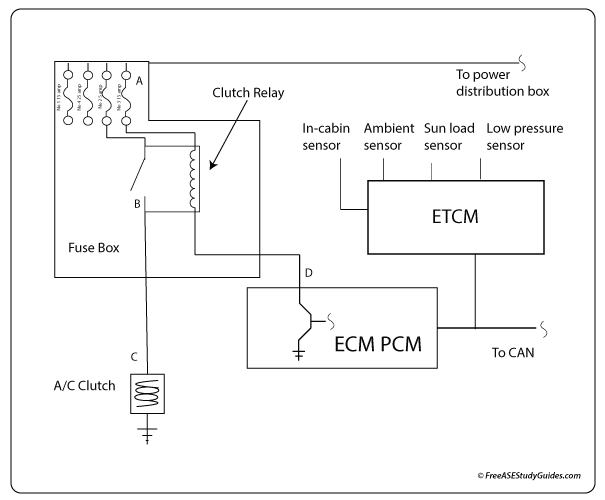 A/C Clutch Relay Circuit