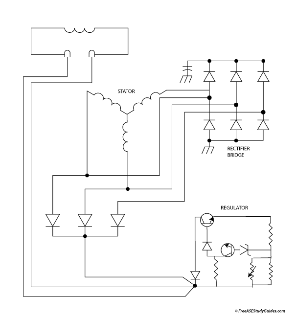 Schematic diagram of an alternator circuit.