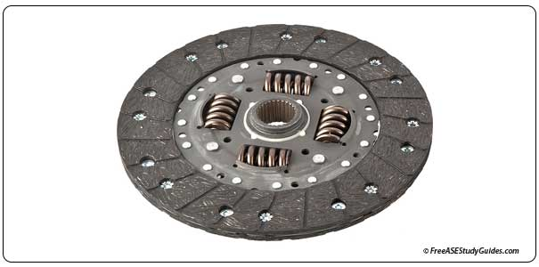 Manual transmission clutch part.