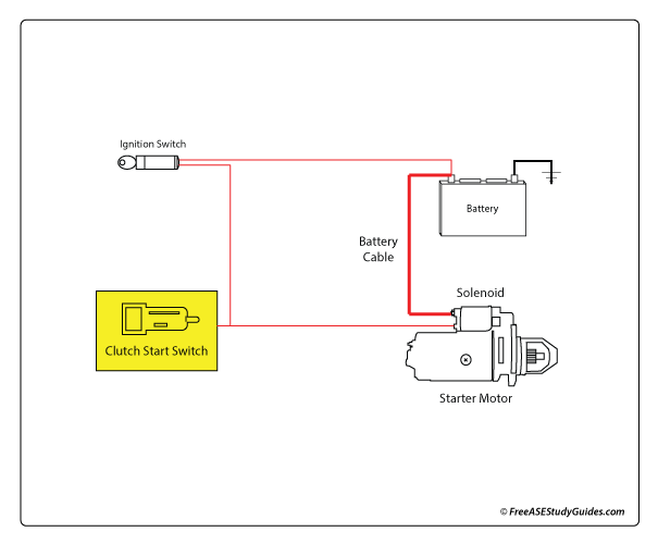 Clutch start switch circuit.