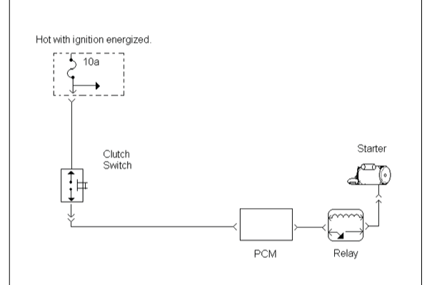 Troubleshooting of a clutch switch circuit.
