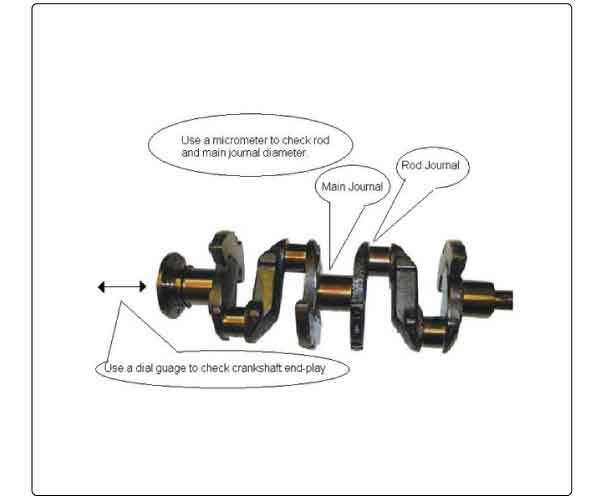 Crankshaft inspection