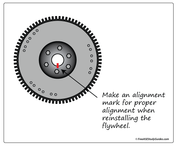 Flywheel alignment mark.