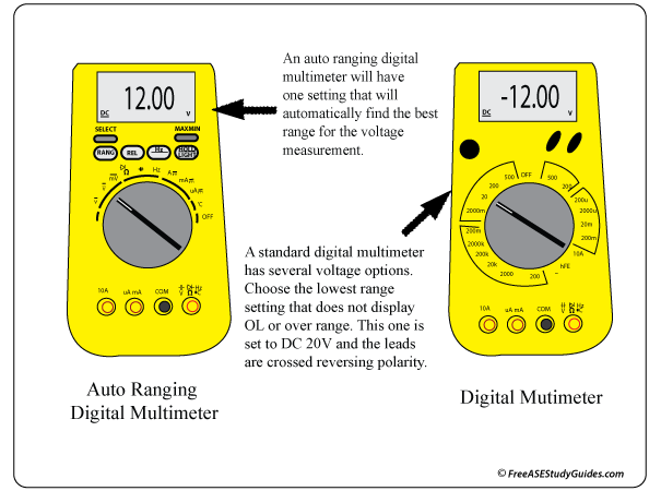 Digital Multimeter Battery Voltage Test