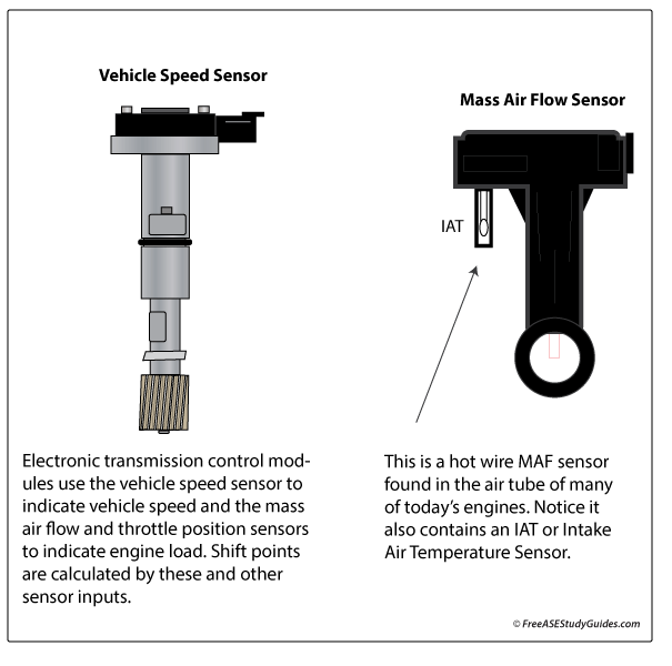 Map Sensor Or Maf Sensor – name